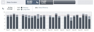 Sleepdata August 2013